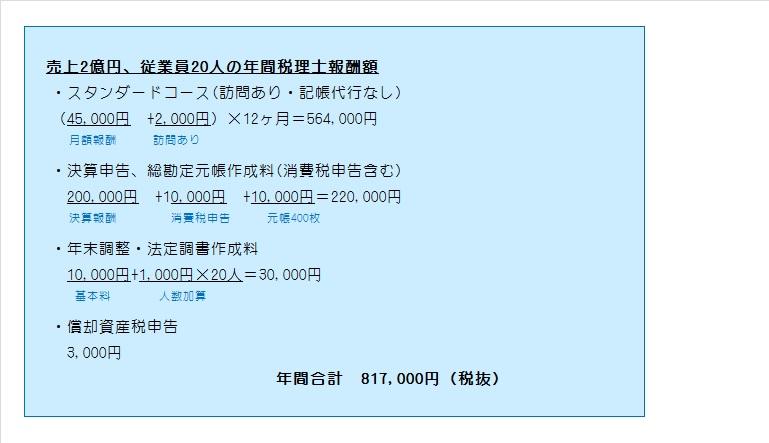 法人料金一例(H26.5)