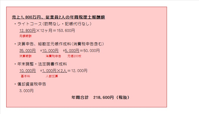個人料金一例(H26.5)